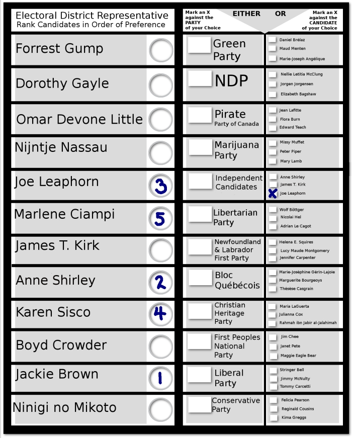 My fictional example STV ballot