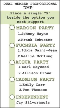 Dual-member Mixed Proportional ballot
