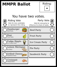 Fair Vote MMP mock election ballot