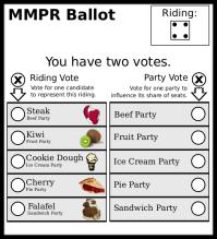 Mock MMPR Ballot #4