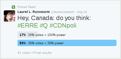 Hey, Canada: do you think: 17% - 29% votes = 100% power | 83% voted 39% votes = 39% power - 41 votes • Final Results #ERRE #Q #CDNpoli